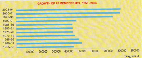 provident fund meaning